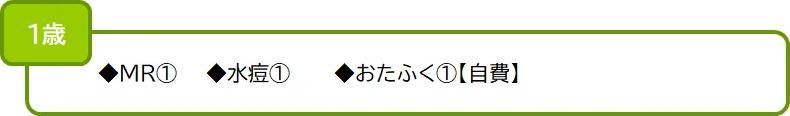 MR① 水痘① おたふく①【自費】